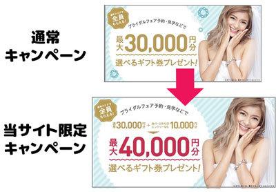 ハナユメ通常キャンペーンと当サイト限定キャンペーンの比較画像 2018年3月からのキャンペーン
