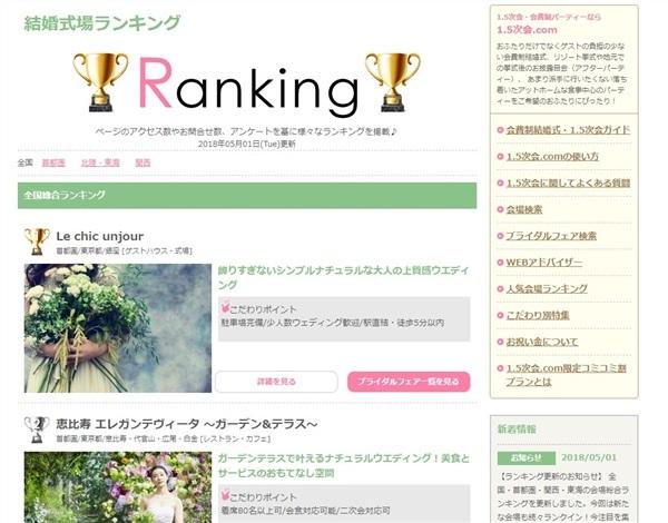 1.5次会.comのランキング