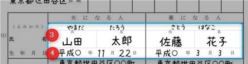 婚姻届 氏名と生年月日の記入例